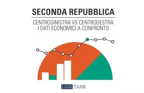 Tasse e spesa: poche differenze fra destra e sinistra